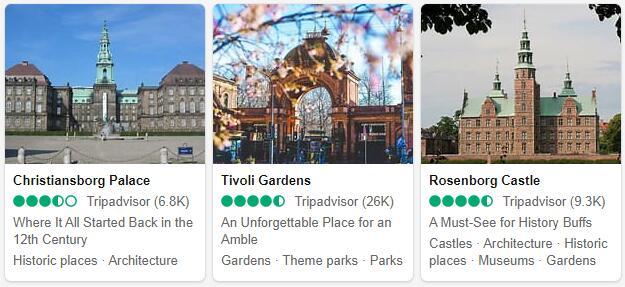 Copenhagen Attractions