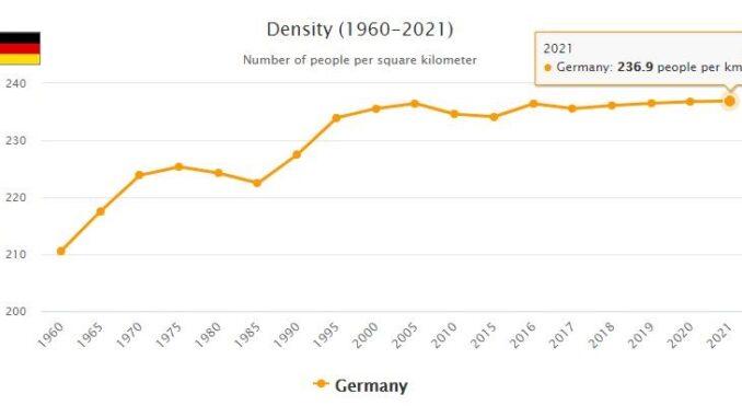 Germany Population Density
