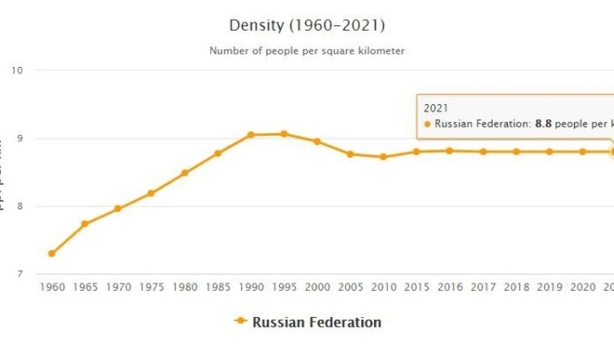 Russia Population Density