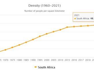 South Africa Population Density